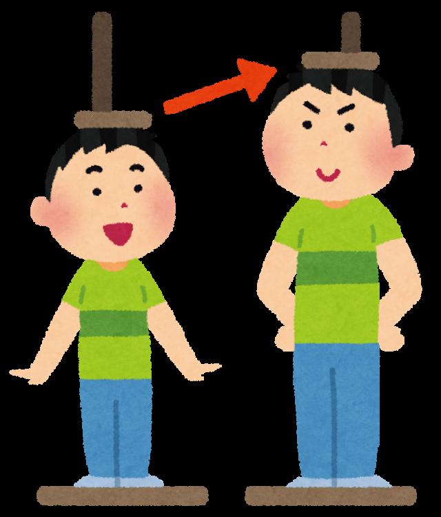 介護福祉士国家試験に挑戦!「発達と老化の理解」編