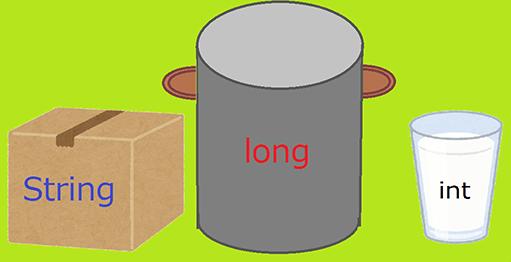 型のイメージ